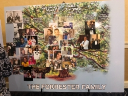 Pictorial Family Tree